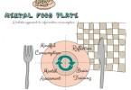 Mental-Food-Plate-Illustration